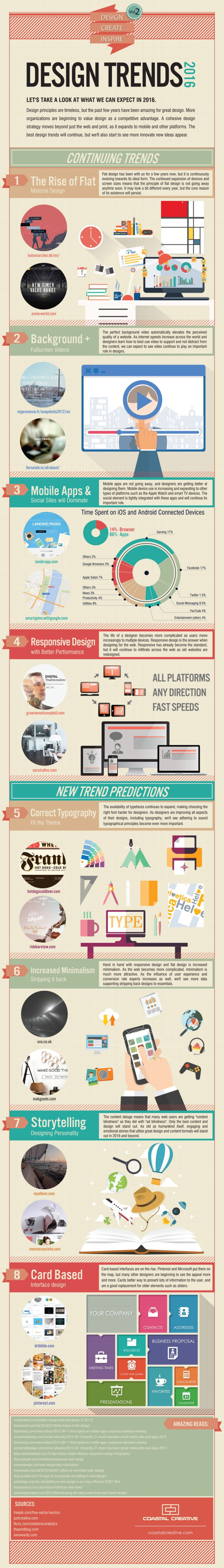 ucreative-design-trends-2016-infographic